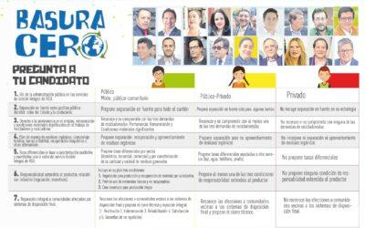 Diálogo con candidatos a alcaldía de Quito ¿Qué tan Basura Cero es el futuro alcalde?