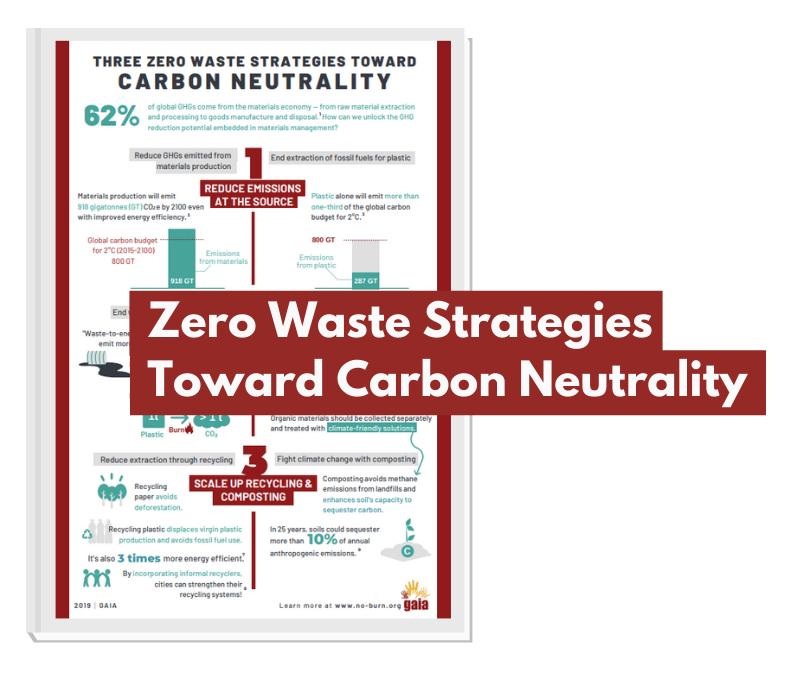 Infographic: Zero Waste Strategies Towards Carbon Neutrality